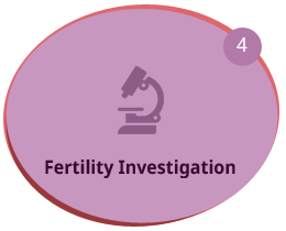 Fertility Investigation