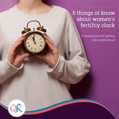 Life is long; but Fertility is Short